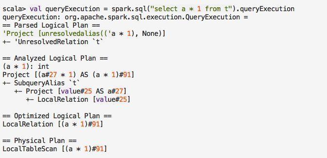 理解spark sql 优化策略的最好方法就是自己实现一个