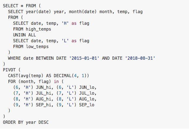 案例|使用 spark Pivot 处理复杂的数据统计需求